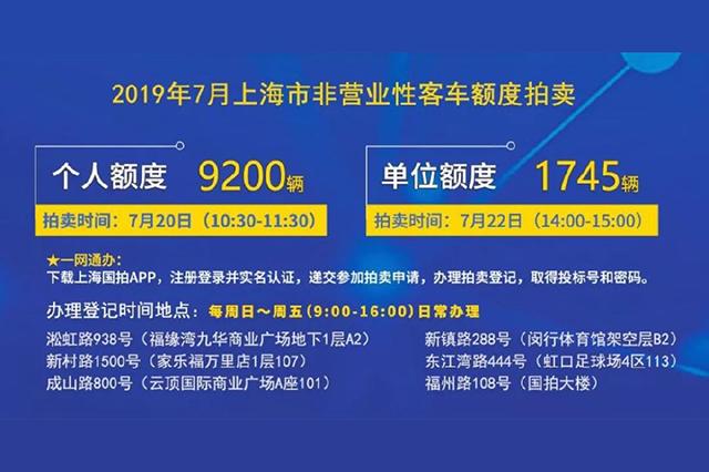 2019年7月上海市个人非营业性客车额度拍卖公告.png